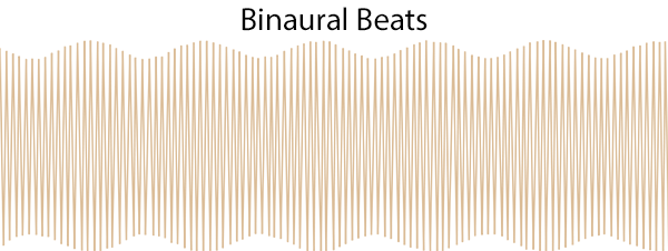 What binaural beats look like. Note the small amplitude (the difference between the highest peaks and the lowest peaks)!